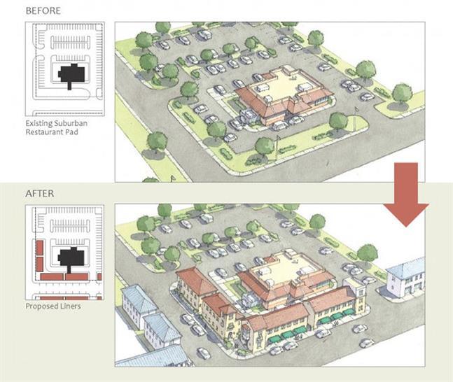 Urban Sprawl Repair Kit: Repairing the Urban Fabric