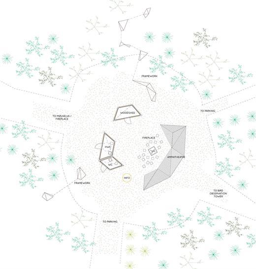 Plan of the Vatnvatnet Gateway