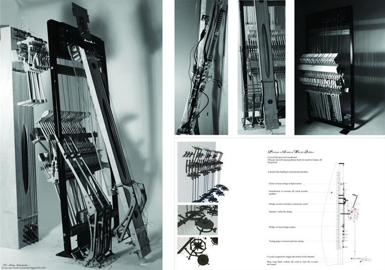 Basmah Kaki: An acoustic lyrical mechanism
