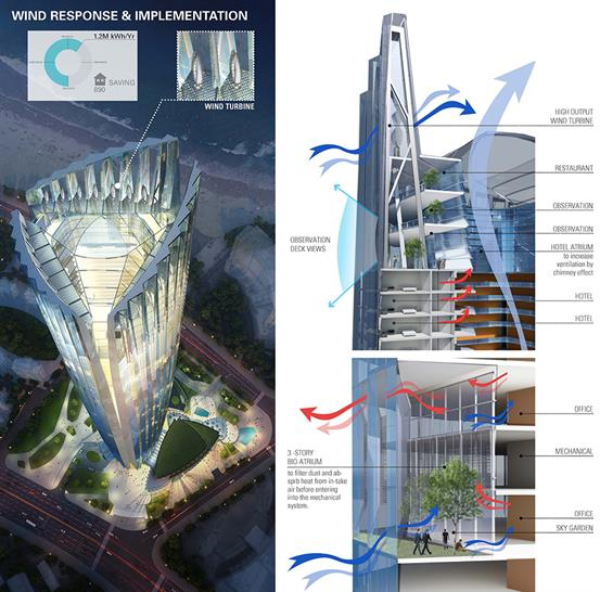 "<a href=""http://backstage.worldarchitecturenews.com/wanawards/project/azure-coast-tower/?source=sector&mode=listing&selection=longlist"" target=""_blank"">Azure Coast Tower</a> by RTKL Associates Inc. © CallisonRTKL"