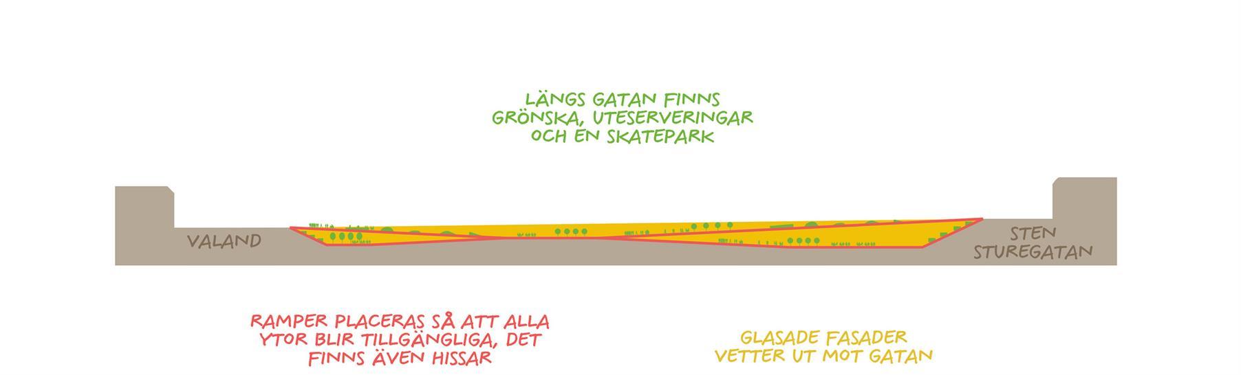 Kjellgren Kaminsky Architecture (KKA)