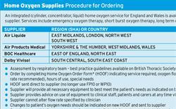 Oxygen Concentrators: Procedure for Prescribing