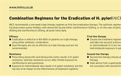 H.pylori: Eradication Regimens (NICE)