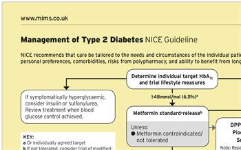 MIMS publishes summary of new NICE diabetes guidance