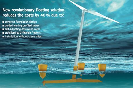 Aerodyn's integrated turbine and floating platform