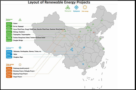 CGN's renewable energy projects in China