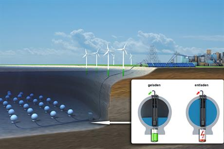 The pilot of deep-water pumped-storage technology could be used on offshore wind projects (pic: Hochtief Solutions)