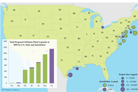 Proposed US offshore wind energy projects in advanced development stages